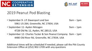 Cover photo for Peanut Pod Blasting