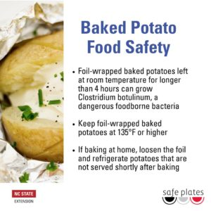 Cover photo for Baked Potato Safety