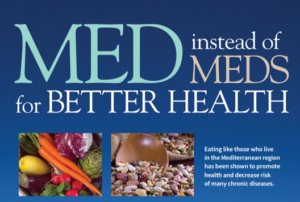 Cover photo for Med Instead of Meds Class