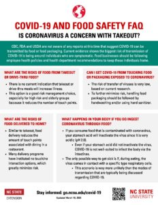 Cover photo for Is Coronavirus a Concern With Takeout?
